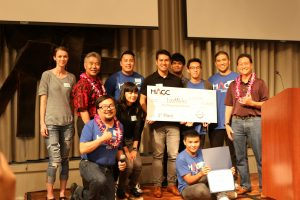 Team LoveMilkTea Check Presentation