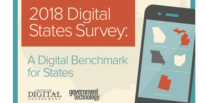 digital states survey graphic